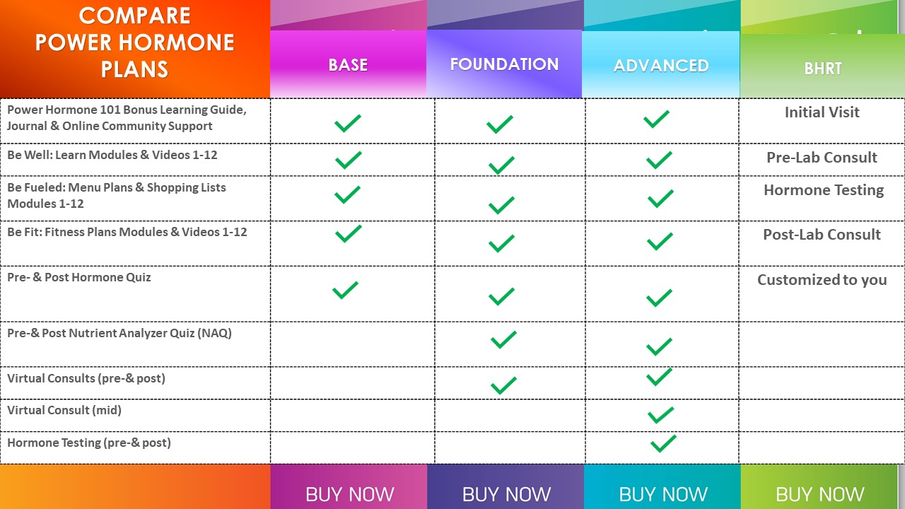 Power Hormone Program Compare Plans On Line Virtual